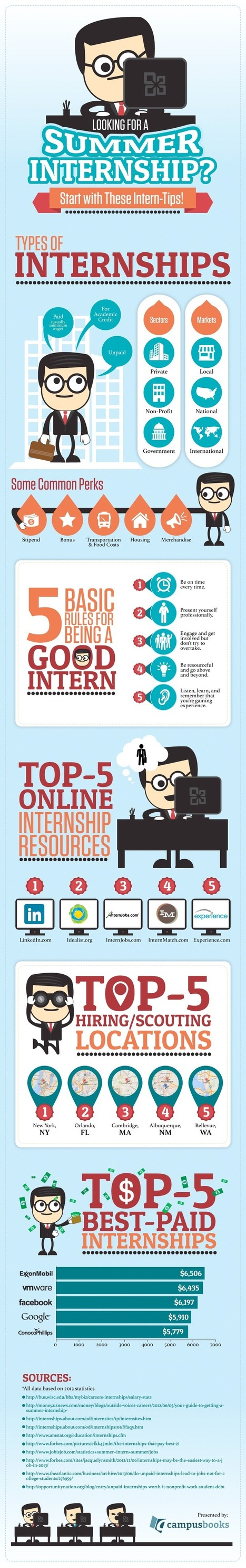 The Student's Guide To Summer Internships Infographic | e-Learning Infographics | AMPR | Scoop.it
