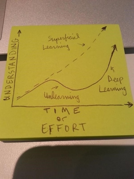 The Paradox of Deeper Learning: The Unlearning Curve | Leadership, Innovation, and Creativity | Scoop.it