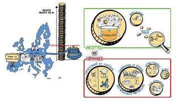 De quel budget dispose l'Union européenne ? | Pierre's concerns | Scoop.it