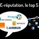 Baromètre de l e-réputation des entreprises du CAC 40   Les crises... encore !   Scoop.it
