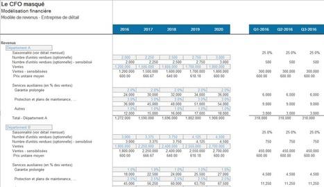 Voici différents outils Excel pour prévoir vos ventes et vos coûts des ventes – Le CFO masqué | Modélisation financière | Scoop.it