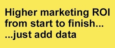 """Higher marketing ROI from start to finish, just add data 