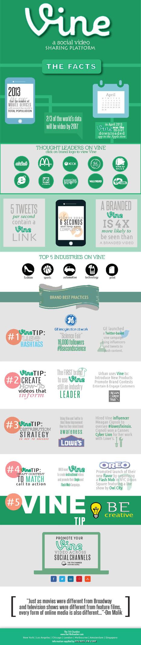 Vine Video Creation Tips {Infographic} - Best Infographics | Digital-News on Scoop.it today | Scoop.it