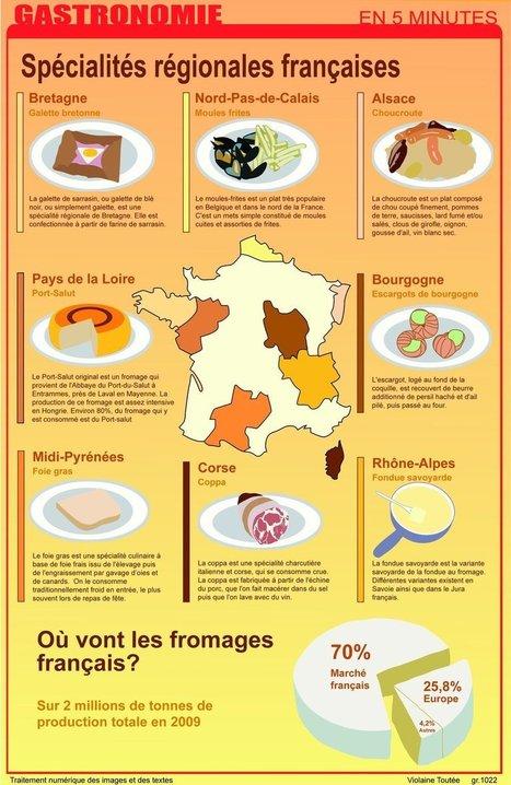 Les spécialités françaises   Français Langue étrangère   Scoop.it