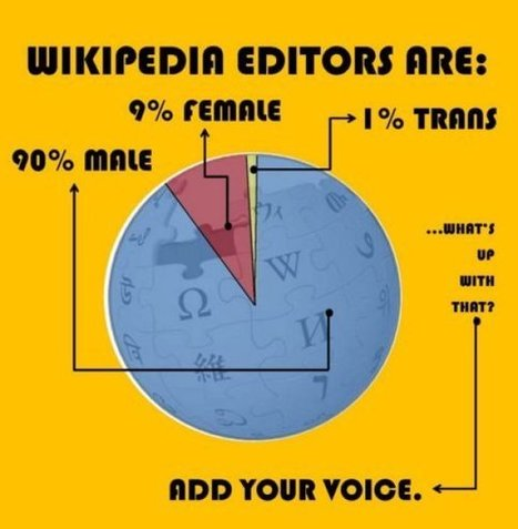 Wikipedia 'Edit-A-Thons' Take Aim At The Site's Massive Gender Gap   Women and Wikimedia   Scoop.it