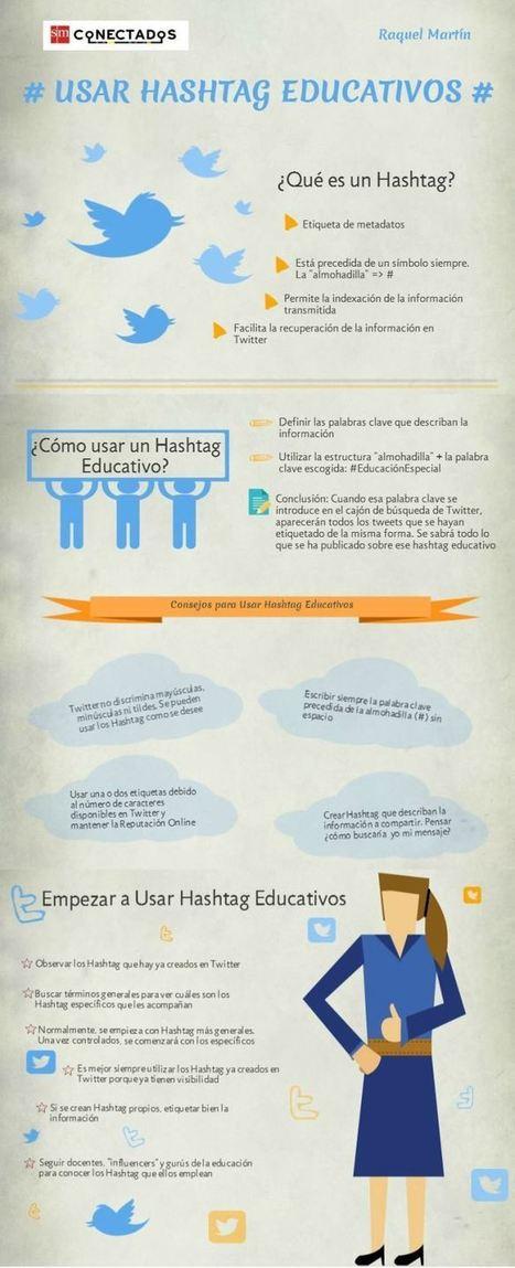 ¿Qué es un Hashtag? - Usos en Educación | Infografía | Educación y TIC | Scoop.it
