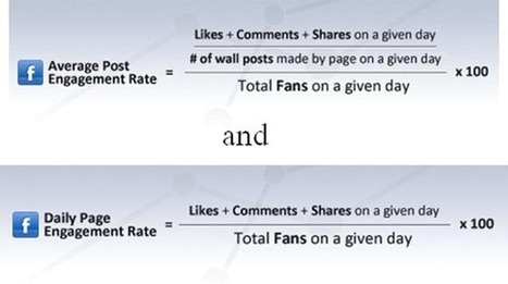 Why You Measure Facebook Engagement Inaccurately | The Wall Blog | SM news | Scoop.it
