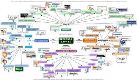 Más de 1000 herramientas web que podemos usar sin registrarnos.- | Web 2.0 en educación - UNET | Scoop.it