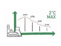ACT, un outil pour accélérer l'implication des entreprises dans l'économie bas carbone | Reduce your emissions! | Scoop.it