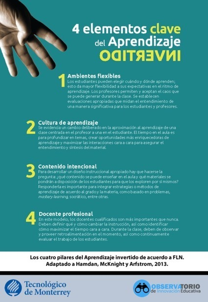 Edu Trends Aprendizaje Invertido Infografias | Era Digital - um olhar ciberantropológico | Scoop.it