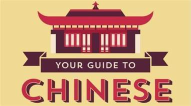 The Differences in Chinese Cuisine | Food & chefs | Scoop.it