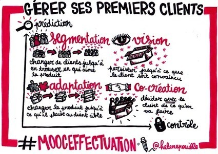 Gérer ses premiers clients - #MOOCEffectuation | Value Driven Development | Scoop.it