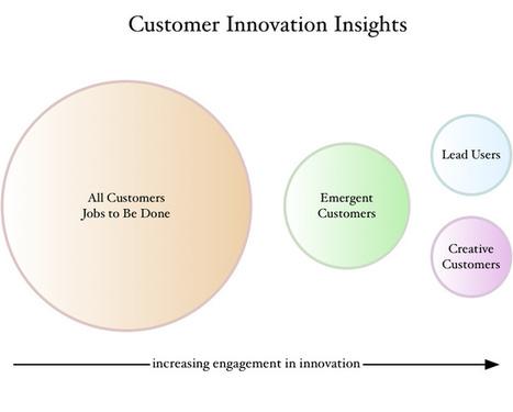 Four Innovation Insights CustomersProvide   Kreativitätsdenken   Scoop.it