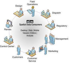 Using Spatial ETL in a Multi-Vendor GIS Environment (Part 1)   LinkedIn   Géographie numérique   Scoop.it
