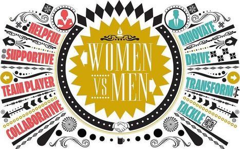 Gender Bias at Work Turns Up in Feedback | Kickin' Kickers | Scoop.it