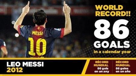 Lionel Messi : le but du record en vidéo | les actu sport | Scoop.it