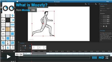 Créer capsule vidéo, présentation interactive, affichages animés… | | Les TICs au collégial | Scoop.it