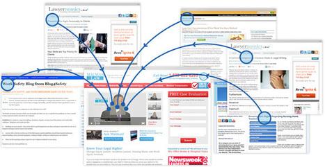 Online Advertising By Google Adwords | circulate | Scoop.it