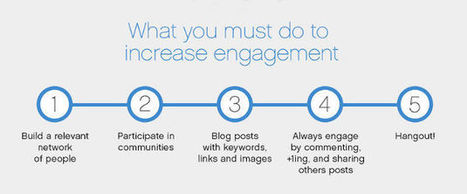 Google Plus: come aumentare l'engagement dei post | Social Media Consultant 2012 | Scoop.it