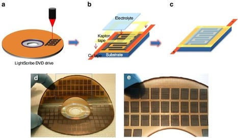 Graphene micro-supercapacitors to replace batteries for microelectonics devices | Life in Thu | Scoop.it