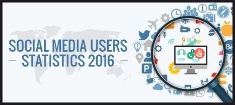 @Kroker : Social Media 2016: Die Zahlen & Fakten zu Facebook, Twitter & Co. im Überblick   Kroker's Look @ IT   Medienbildung   Scoop.it