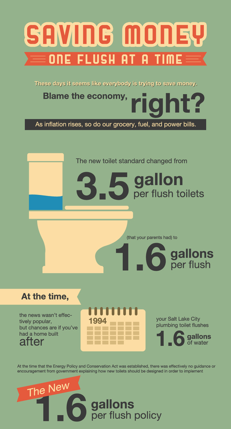 Experienced Plumbers in Salt Lake City from Quick Response Plumbing   Drain Cleaning Services in Salt Lake City   Scoop.it