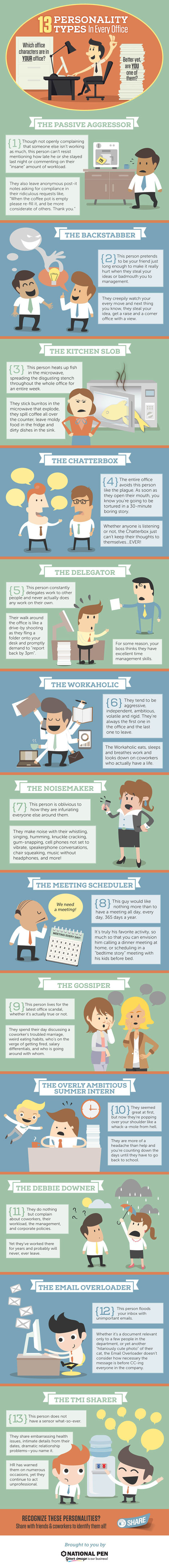 13 Personality Types in Every Office #infographic | MarketingHits | Scoop.it