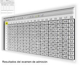 Matemáticas con Tecnología (TICs): Descriptive statistics exercise 5.   La Seducción de las Matemáticas   Scoop.it