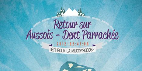[Affiche] Projet – Retour sur Aussois – Dent Parrachée   Anthony ...   Vanoise ski & randonnée   Scoop.it
