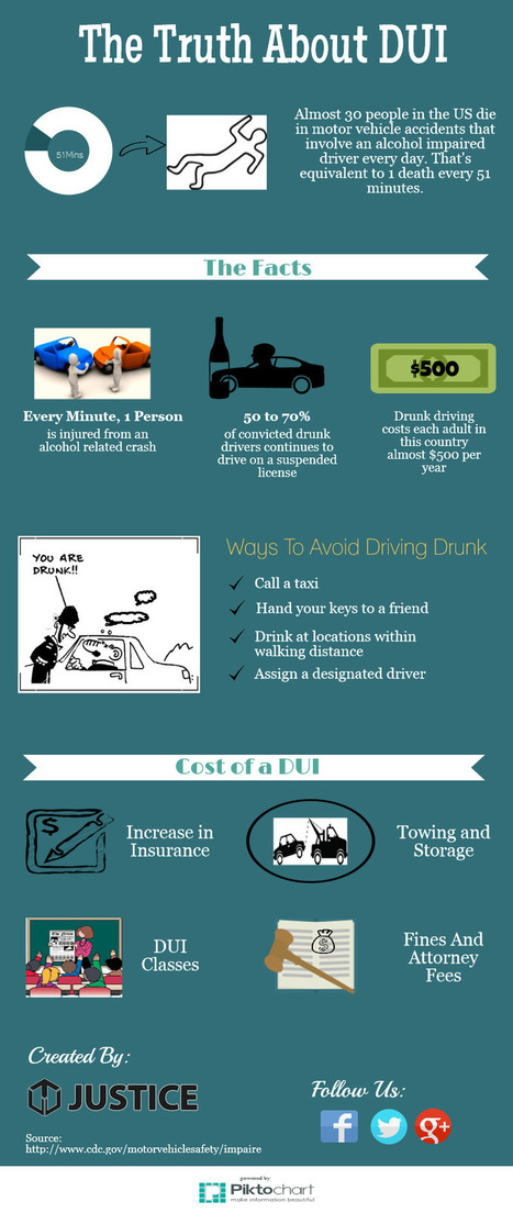 The Truth About DUI By 4DJustice | Criminal Defense Lawyer | Scoop.it
