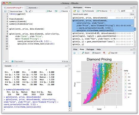 RStudio: a cross-platform IDE for R | Quantitative Finance | Scoop.it