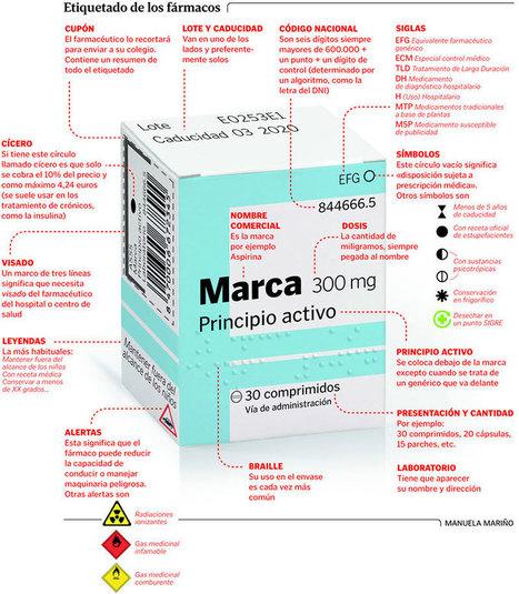 Prospectos y cajas de medicamentos, esos grandes ignorados   Microsiervos (Ciencia)   Salud Publica   Scoop.it