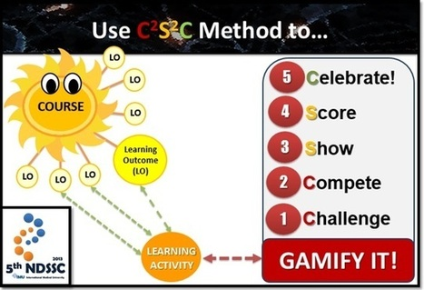 ZaidLearn: Gamify Classroom Learning with the C2S2C Method! | (I+D)+(i+c): Gamification, Game-Based Learning (GBL) | Scoop.it
