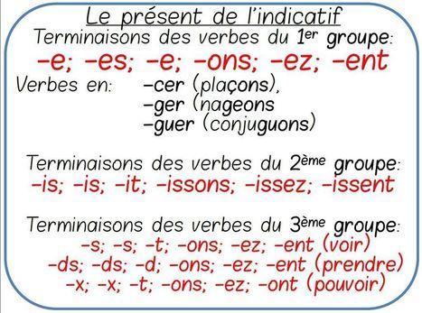 Le présent de l'indicatif | Français | Scoop.it