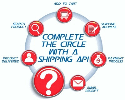 Shipping Method Integrations Services | Web Development Services | Scoop.it