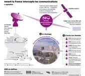 La totalité de nos communications espionnées par un supercalculateur de la DGSE | Réseaux sociaux | Scoop.it