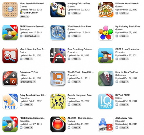 A Free App for iPad that Shows Knowledge is Power | Free on iTunes | The Mac Observer | iPad Apps for Education | Scoop.it