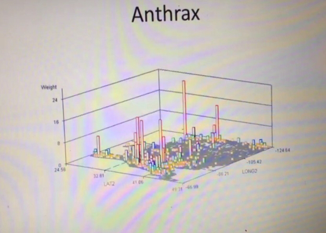 Anthrax, the Natural Strains | Medical GIS Guide | Scoop.it
