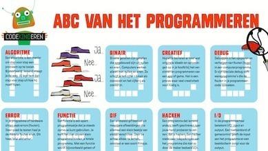 Gloednieuwe programmeerposter voor in de klas... print uit en hang op! - Kennisnet | Info Mediawijsheid leerkracht: Mediawijsheid PO | Scoop.it
