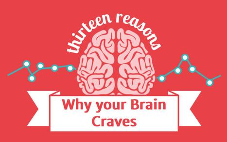 13 Reasons Your Brain Craves Infographics - Edudemic | Digital Literacies Hughes | Scoop.it