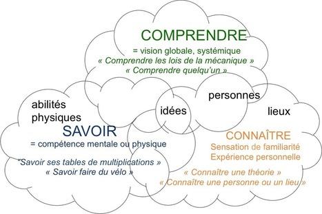 Savoir, connaître, comprendre… | Uso inteligente de las herramientas TIC | Scoop.it