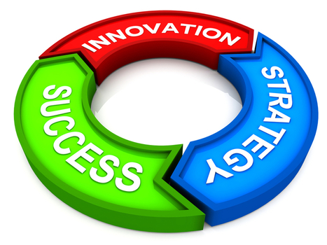 Six Steps to Business Planning Success - The Strategic Plan - Arete Business Methods | Library Assessment | Scoop.it