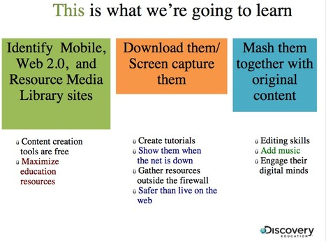 Traci Blazowsky: Doing the MASH...Tech Style | DEN PreCon 2012 Resources | Scoop.it