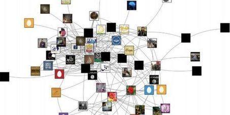 Comment l'Etat islamique a réorganisé son armée numérique sur Twitter | Fresh from Edge Communication | Scoop.it