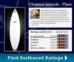 Surfboard Design Guide | Longboards in Geelong | Scoop.it