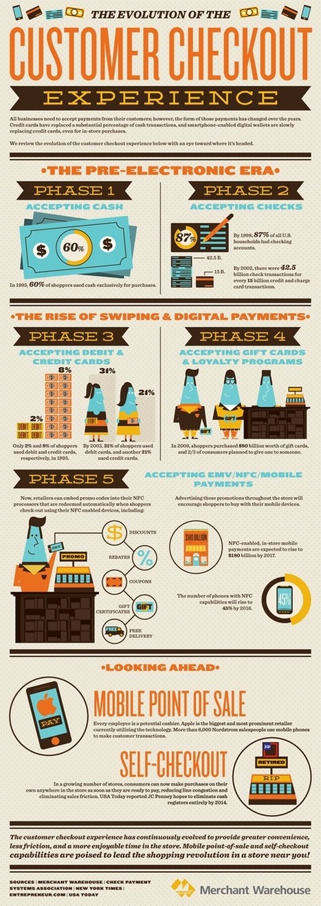 The Evolution Of The Consumer Checkout Experience [Infographic] | Payments 2.0 | Scoop.it