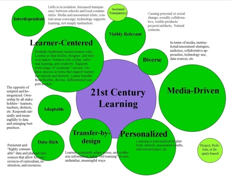 9 Characteristics Of 21st Century Learning - A Different View | Virtual Learning, Technology & Strenghts in Education | Scoop.it