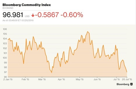 Commodity Rout Extends Toward 13-Year Low as Gold Shunned on Fed | EconMatters | Scoop.it