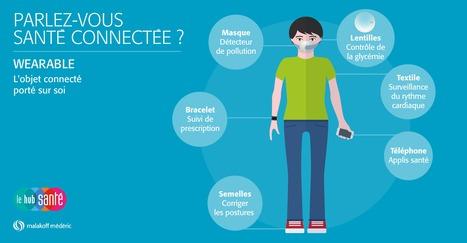Parlez-vous santé connectée ? Le wearable - Le Hub Santé | Esanté, Santé digitale, Santé Mobile, Santé connectée, Innovation santé, | Scoop.it