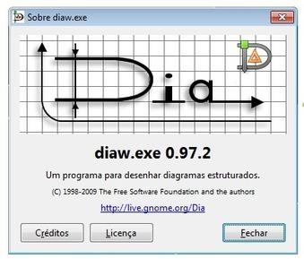 En la nube TIC: Dia 0.97.2 Diagramas de objetos   Tools   Scoop.it